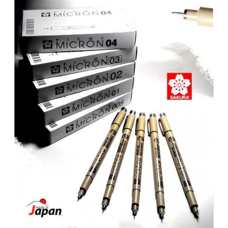 Penna micron